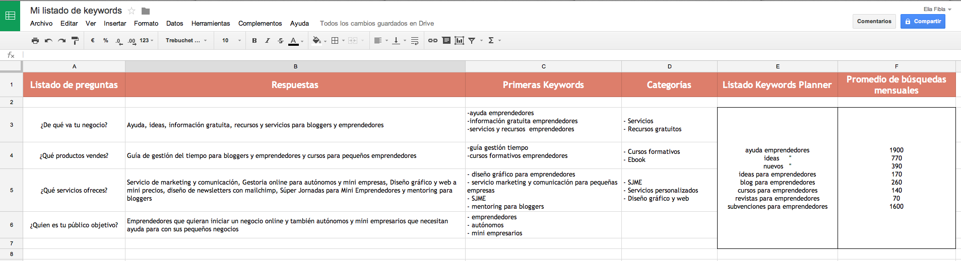 Qué son las keywords y cómo encontrar las tuyas.